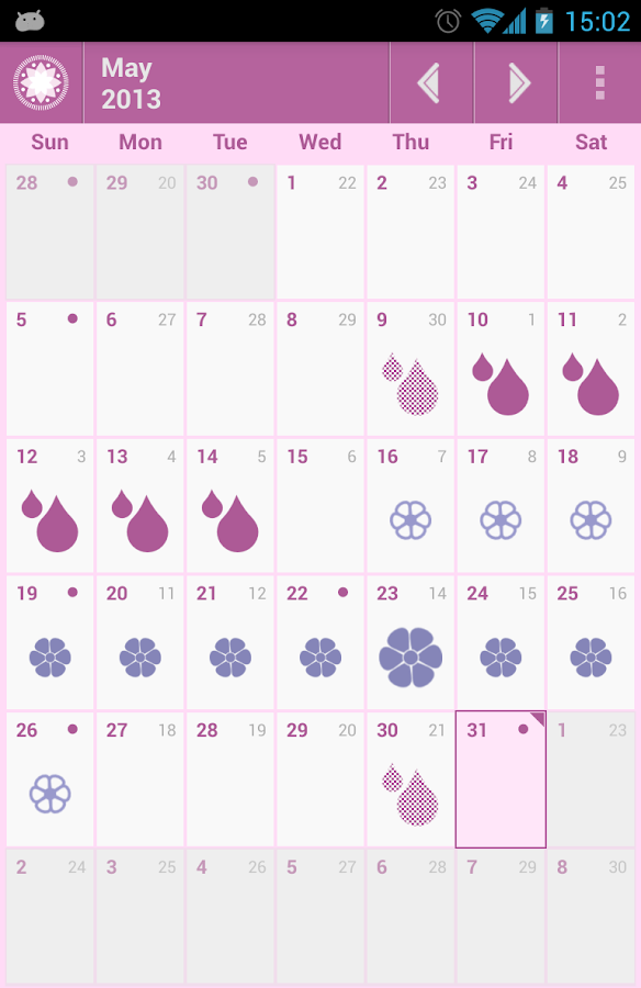 OvuView: Ovulation & Fertility - screenshot