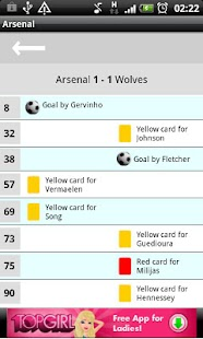 Arsenal - Latest News & Scores - screenshot thumbnail