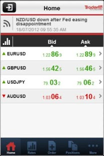 Trader24 Mobile Trader - screenshot thumbnail