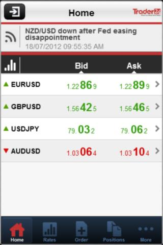 Trader24 Mobile Trader - screenshot