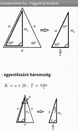 matekonline.hu - Képlettár k