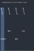Screenshot of Personal Finance Helper