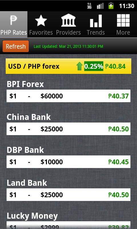 Chinabank forex rates