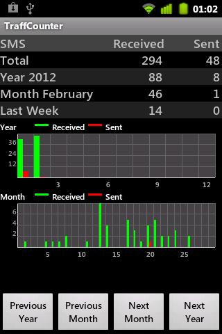 Net Traffic Counter Free - screenshot