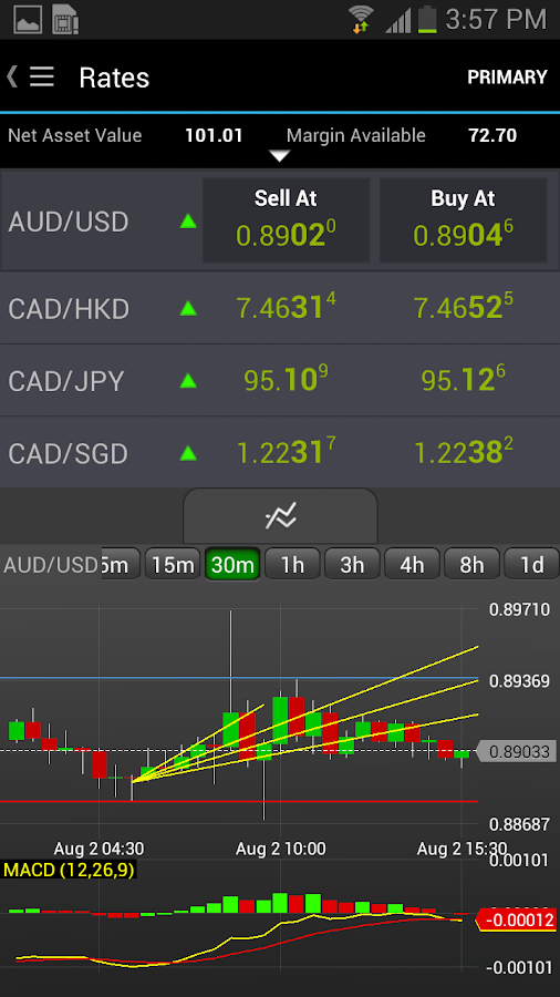 OANDA fxTrade for Android - screenshot