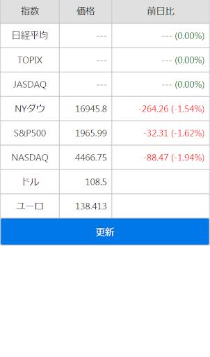 シンプル株価指数
