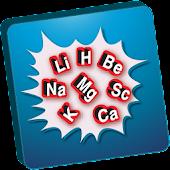 Trigonometry Formulas