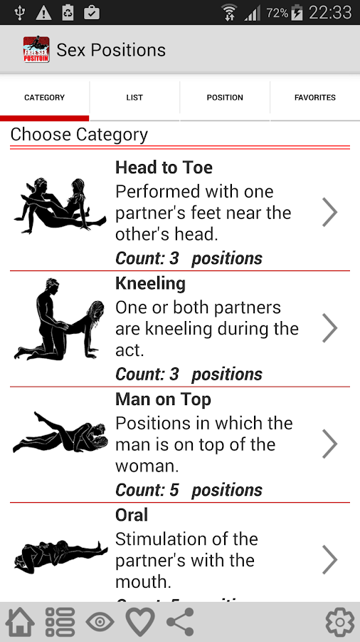 Sex position names and descriptions