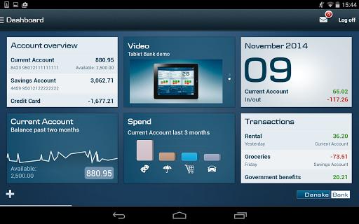 Tablet Bank UK
