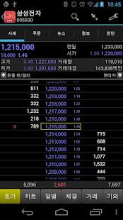 증권통 - 국내1위 증권 - screenshot thumbnail