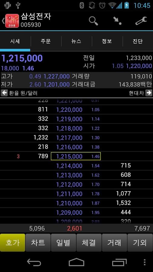 증권통 - 국내1위 증권 - screenshot