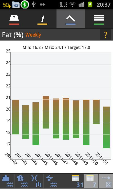 i7 Weight Tracker Free - screenshot