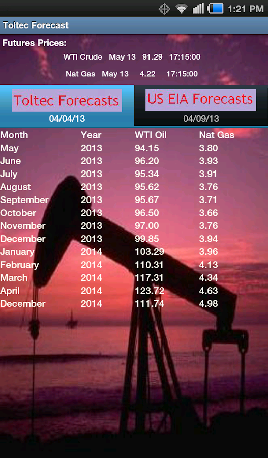 Toltec Forecasts- screenshot