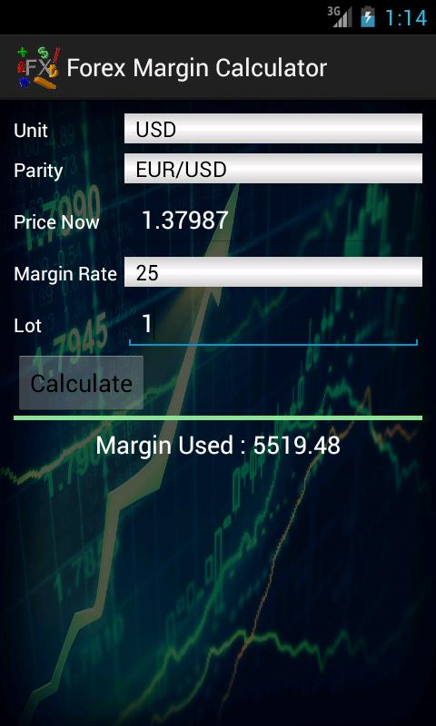 Forex margin rates