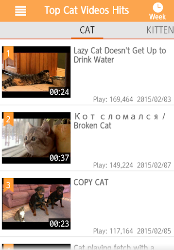 Top Cat Videos Hits
