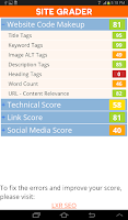 Screenshot of SEO Site Grader