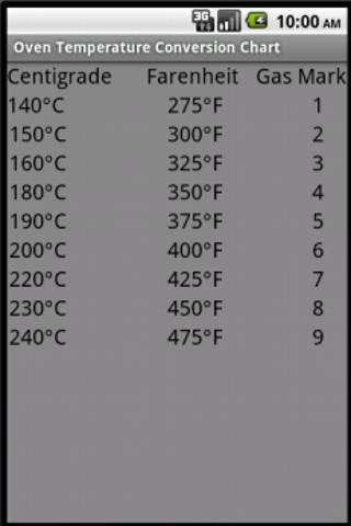 Oven Temp Conversion Chart - screenshot