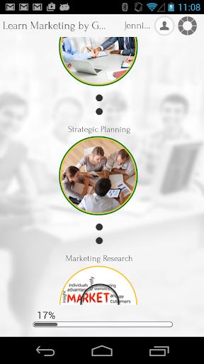 Learn Marketing