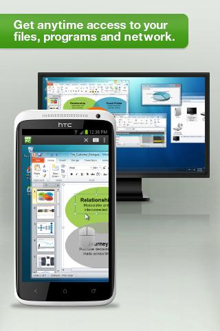 GoToMyPC Remote Desktop