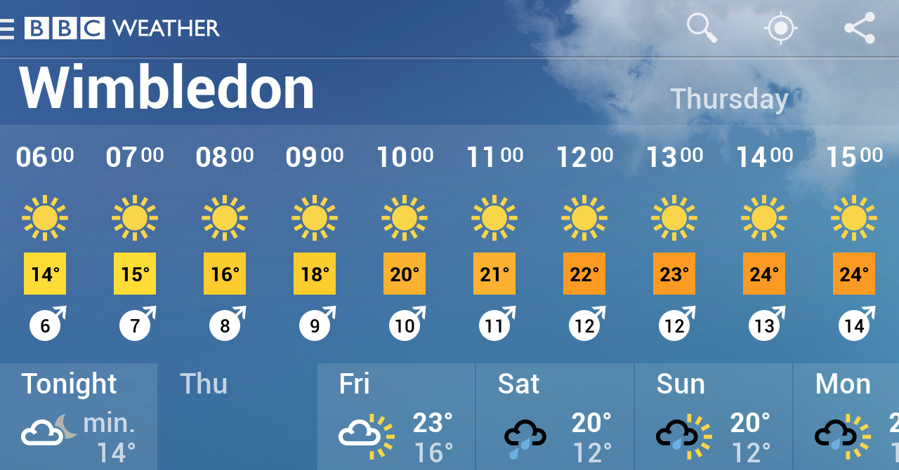 BBC Weather screenshot #6