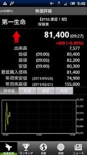 リアルタイム株価