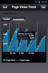 Dashboard for Google Analytics- screenshot thumbnail