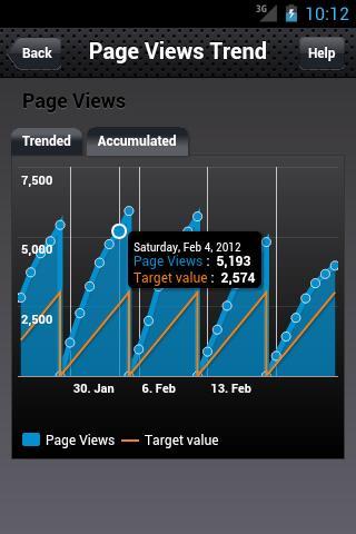 Dashboard for Google Analytics- screenshot