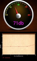 Screenshot of Sound Meter/Noise detector db