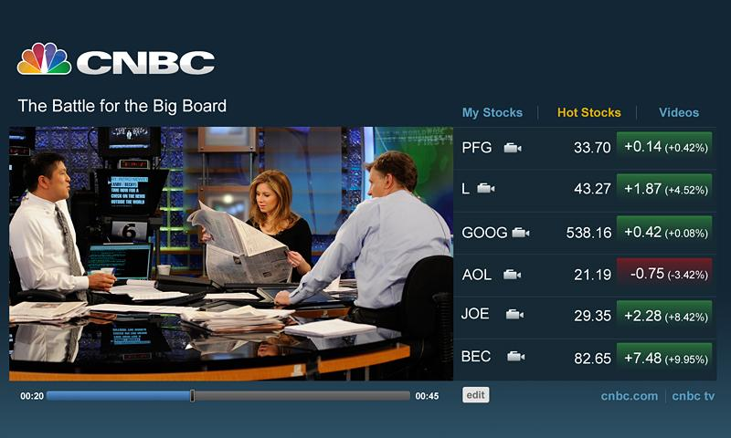 CNBC Real-Time for Google TV - screenshot