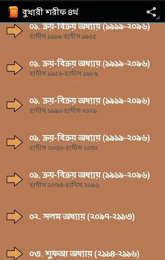 বাংলা বুখারী শরীফ ৪র্থ