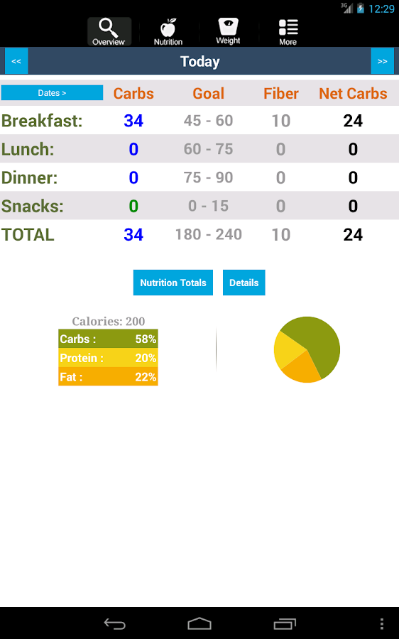CarbsControl Carb Tracker- screenshot