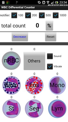 白血球カウンター