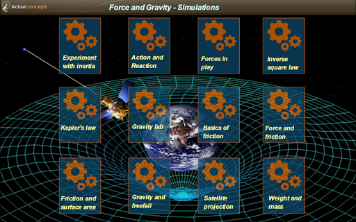 Force and Gravity