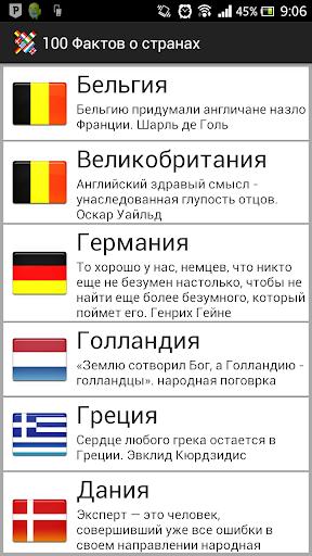Факты о странах