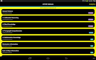 Screenshot of ASVAB Practice For Dummies