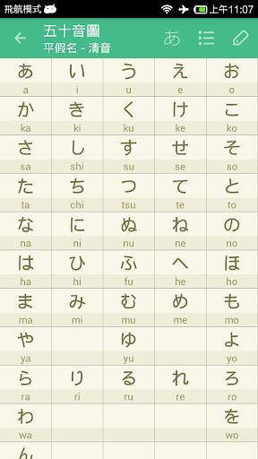玩免費教育APP|下載日語學習 Pro app不用錢|硬是要APP