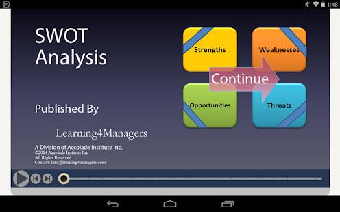 SWOT Analysis HD