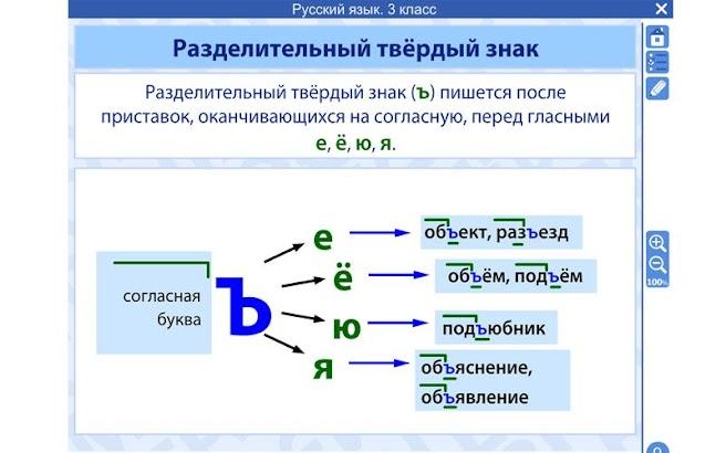 ФГОС. Русский язык 3 класс- screenshot thumbnail