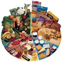 Правила здорового питания icon