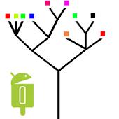 Statistics Decision Tree