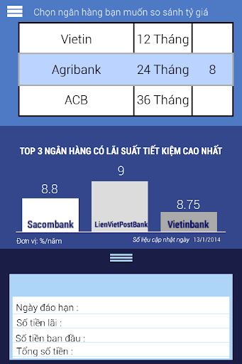 Lãi suất Việt