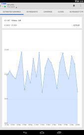 Google AdSense Screenshot 18