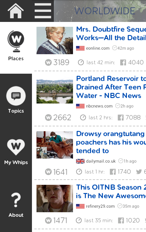 NewsWhip- screenshot