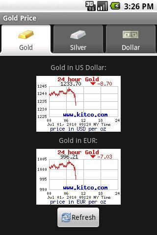Gold Price - screenshot