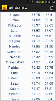 Fuel Price India Petrol Diesel