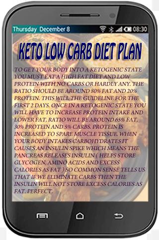 Keto Low Carb Diet Plan