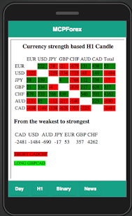 Forex news feed android