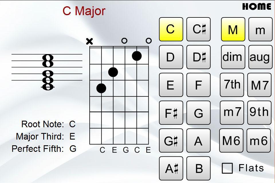 Romantic Guitar Chords
