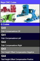 Screenshot of Rays CNC Codes
