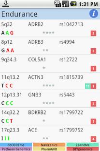 DIYgenomics- screenshot thumbnail
